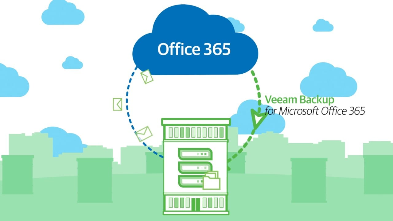 NEW Veeam Backup cho Microsoft Office 365