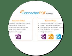 ConnectedPDF là PDF thế hệ kế tiếp cho thế giới kết nối