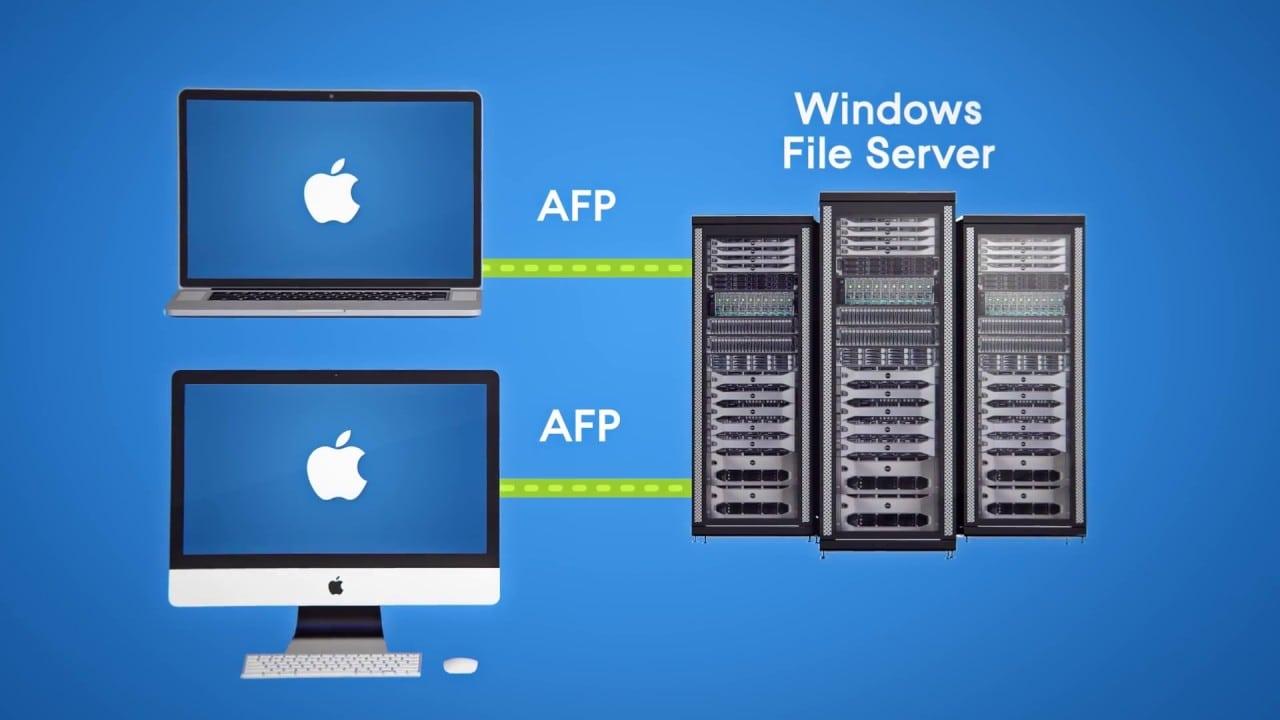 Acronis cung cấp khả năng tìm kiếm nhanh chóng các tệp Windows