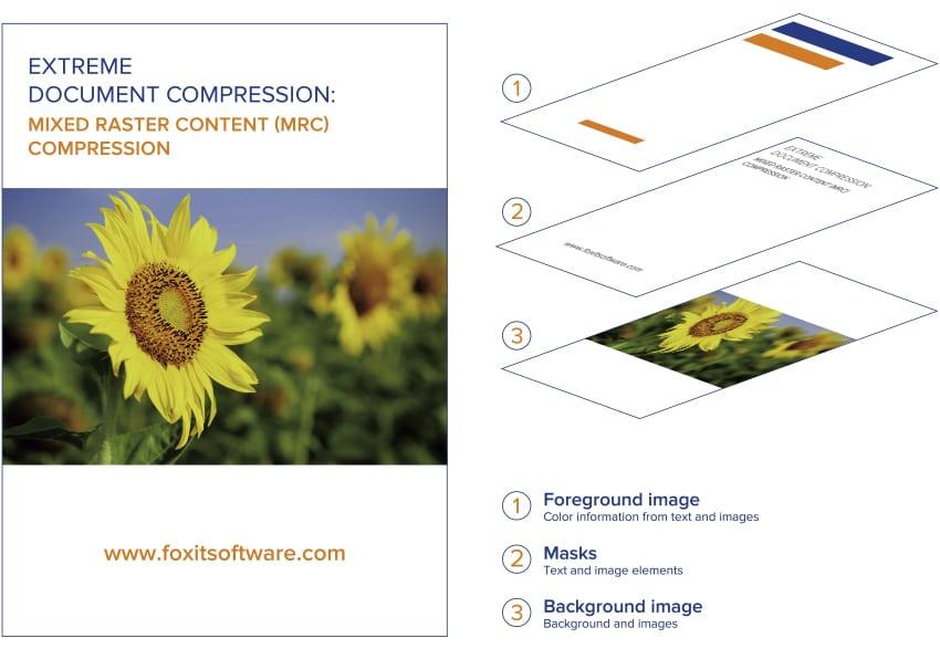 PDF Compressor Enterprise là định dạng cho tất cả các tài liệu của bạn