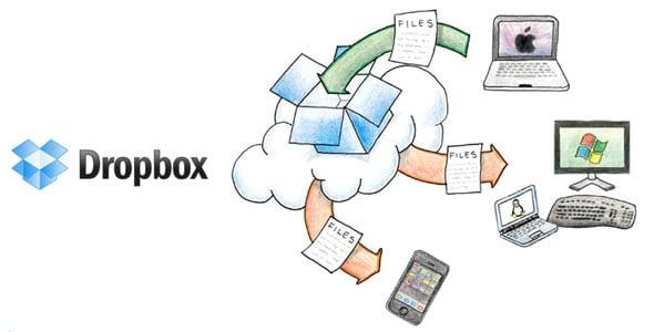 PACISOFT cung cấp và phân phối phần mềm Dropbox