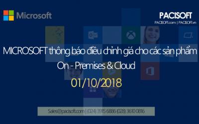 Thông báo tăng giá sản phẩm của Microsoft