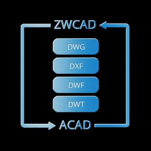 tư vấn mua phần mềm zwcad bản quyền