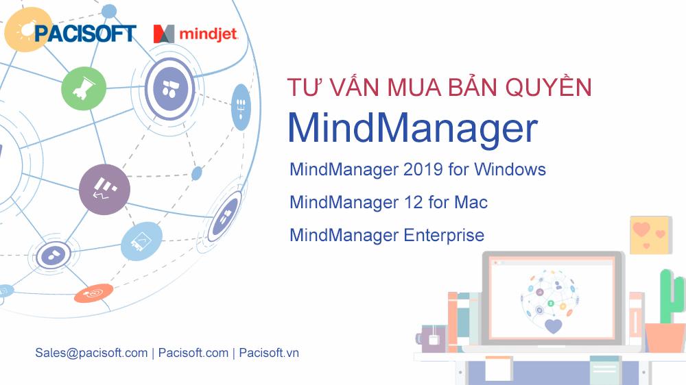 Tư vấn mua phần mềm MindManager bản quyền (Window + Mac)