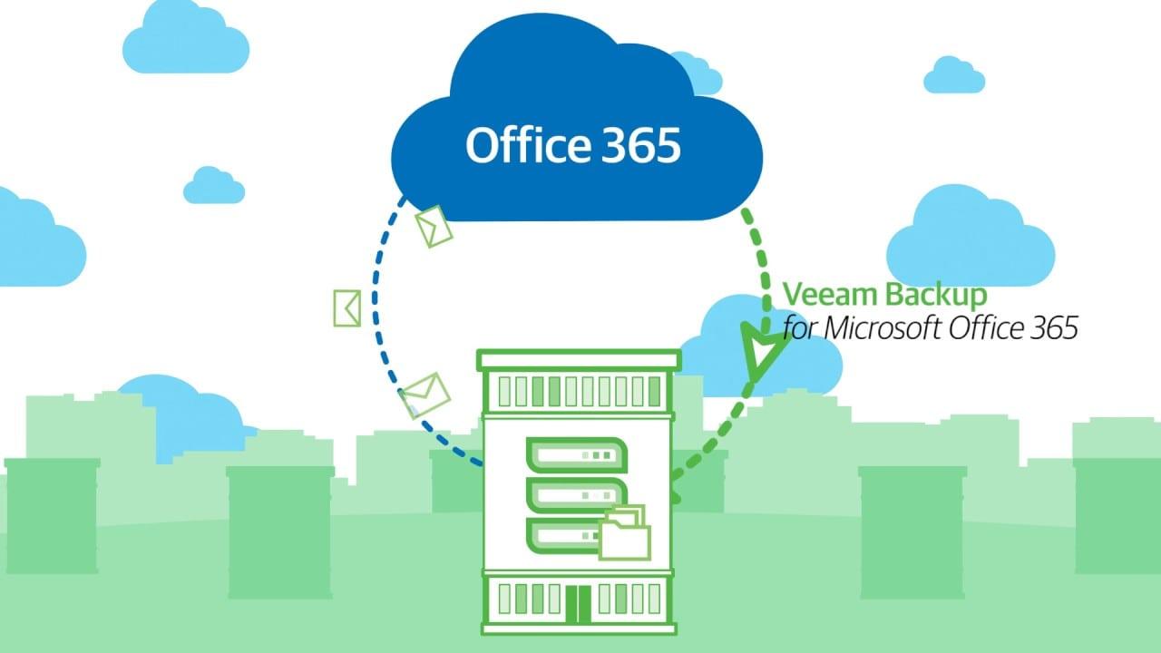 NEW Veeam Backup cho Microsoft Office 365