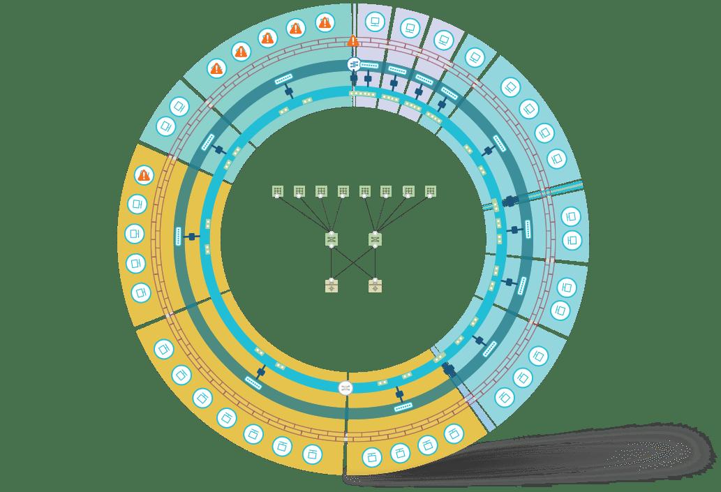 VMware vRealize Network Insight
