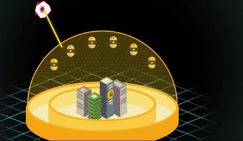 Symantec Data Center Security