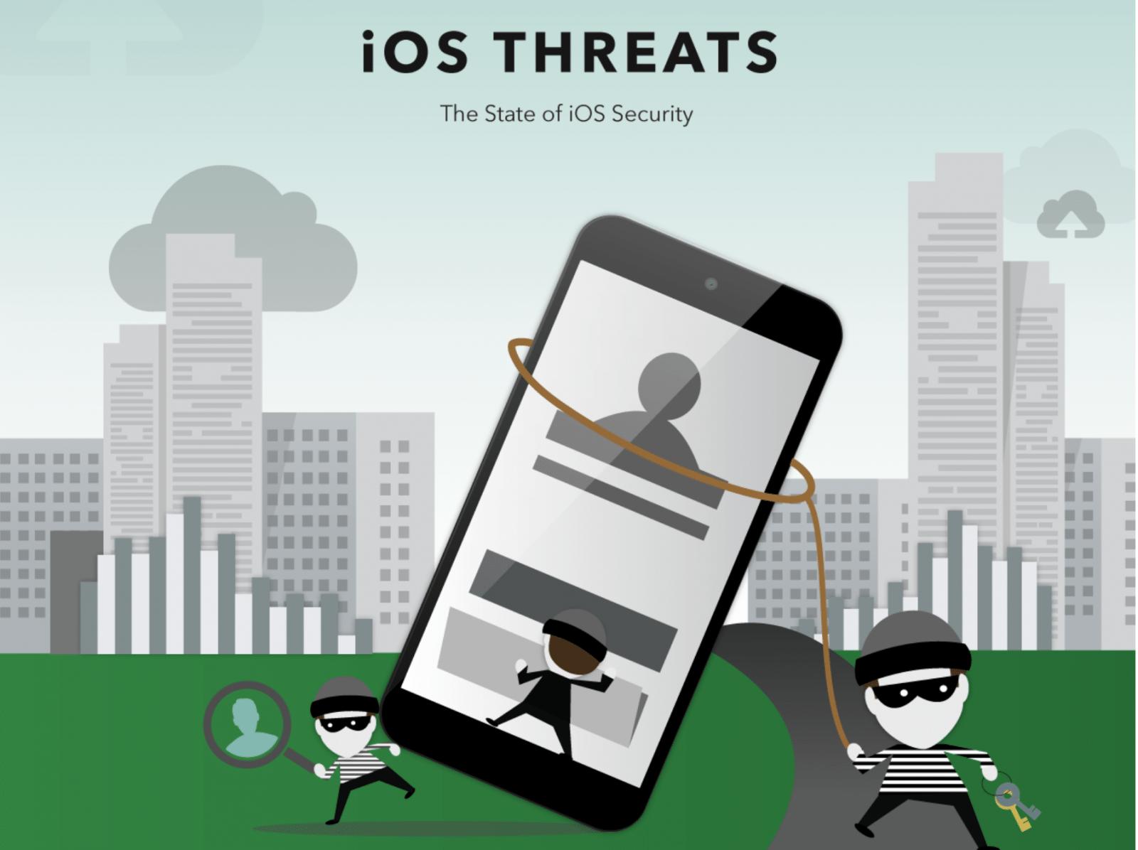 Báo cáo tỉ lệ gia tăng phần mềm độc hại trên iOS