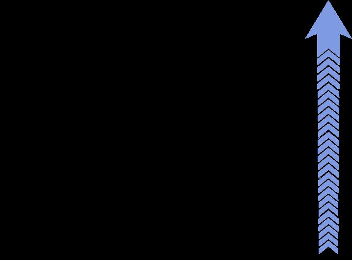 tổng quan zw3d 2019