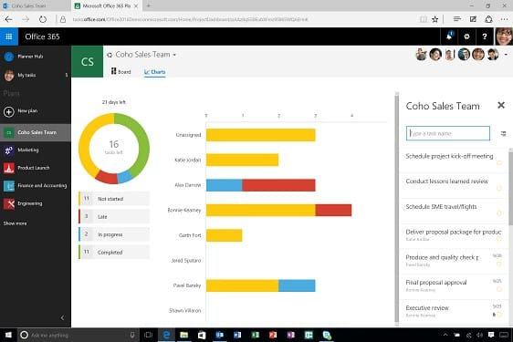 office 365 Microsoft Planner with Workflows