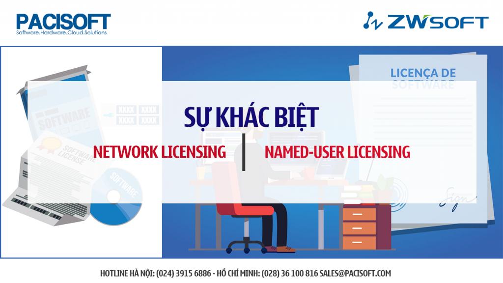 [ZWSOFT] Khác biệt giữa Named-user Licensing và Network Licensing