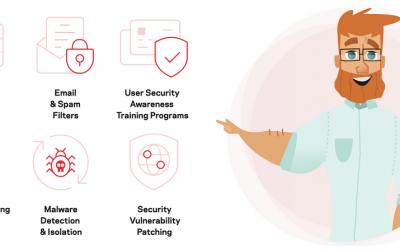 [Veritas Webinar] Bảo vệ chống lại Ransomware