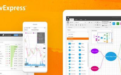 DevExpress ra mắt phiên bản Mới – Version v21.1